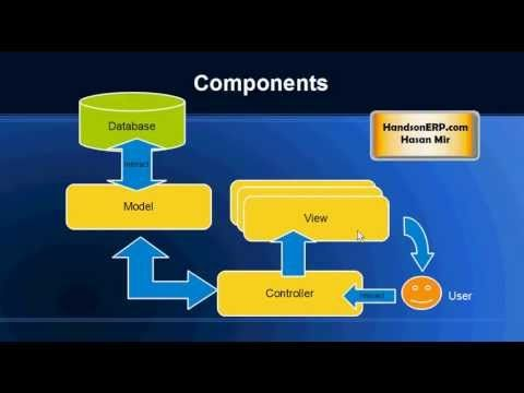 http://zerotoprotraining.com This video explains the concept of MVC software architecture pattern, stands for Model View Controller. Category: Programming Ta...