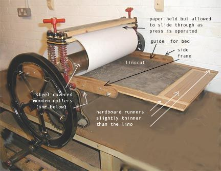 Convert An Old Mangle Into A Printing Press Laser Cut In