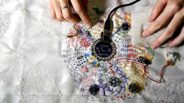 Best circuits for creativity images on pinterest