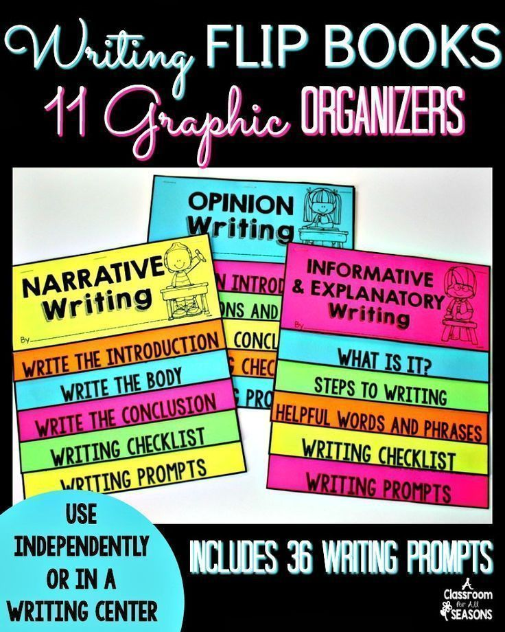 Here's an easy set up for your writing center. These narrative, opinion and informative & explanatory writing flip books are already filled out. Each book has 12 writing prompts and 3-4 graphic organizers.
