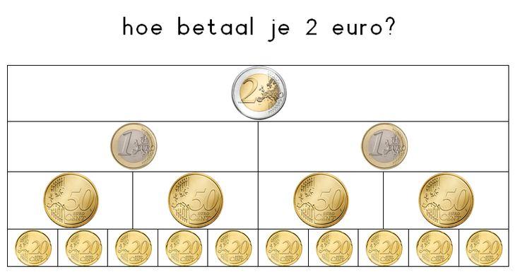 2 euro betalen