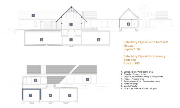 Esterhazy-Etyeki-Kuria-Winery-by-BORD-Architecture-Studio_dezeen_24_1000.gif (1000×598)