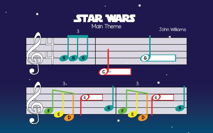 Boomwhacker Lightsaber Duel – Star Wars Fun for the Musically Inclined