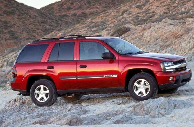 2002 Chevrolet Trailblazer Owners Manual  Fairfieldgrantswishes
