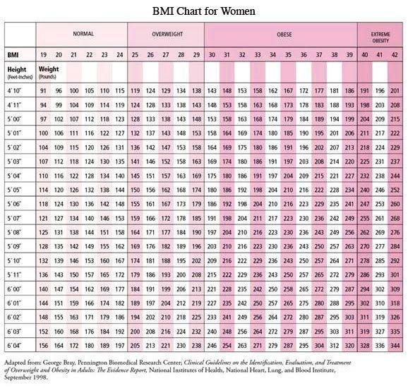 Best 25+ Baby height weight chart ideas on Pinterest   Child ...