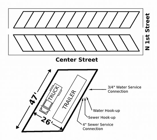 Parking design, Rv parks and campgrounds, Rv parks