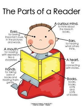 Poster: The Parts of a Reader $1.00