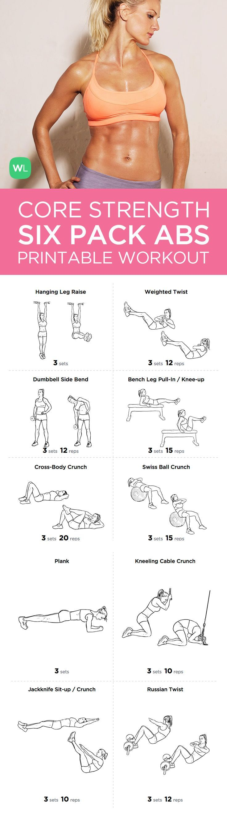 Want to get that perfect six pack? Try this comprehensive abdominal gym workout routine that will hit your upper and lower abs as well as obliques for a perfectly toned core: Six Pack Abs Core Strength Workout Routine for Men and Women.