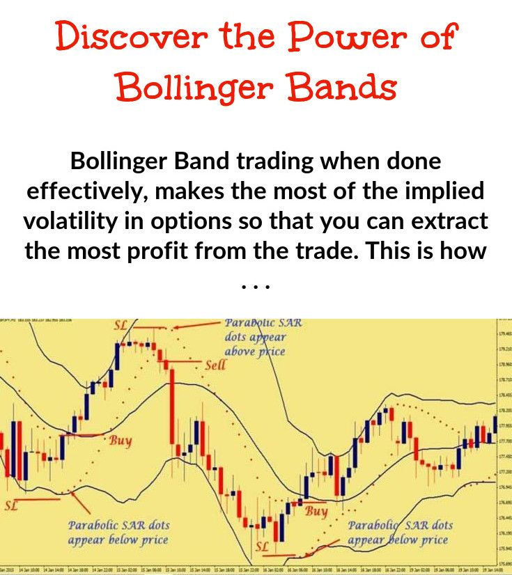 Bollinger Bands Are Used In Combination With A Moving Average But