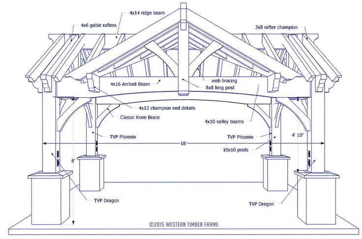 Install a DIY triple gabled timber frame pavilion easy and fast, built to last.