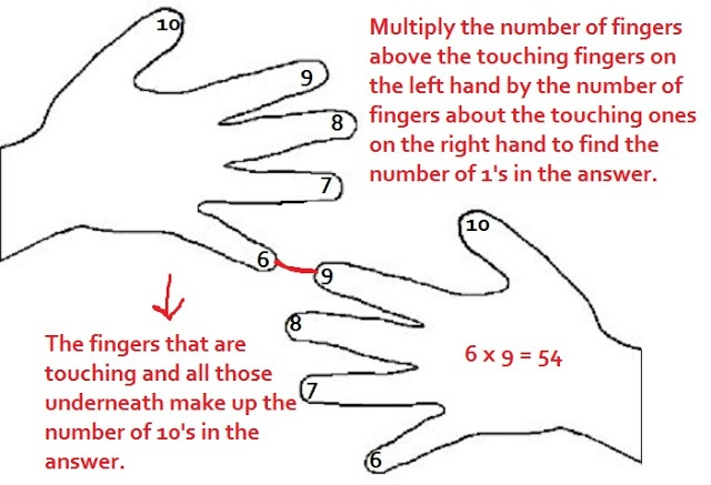 11 best images about math multiplication on Pinterest - multiplication table