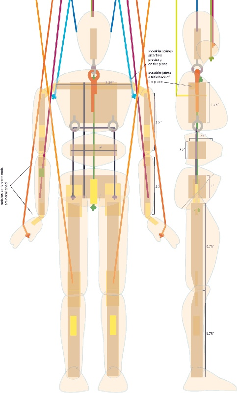 C.I.T.O.K.A.T.E.  Universal Marionette Framework