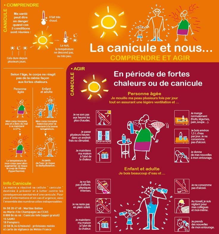 El Conde. fr: Il fait très chaud!