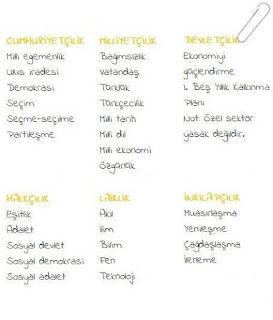 Atatürk İlkelerinden Örnekler ....
