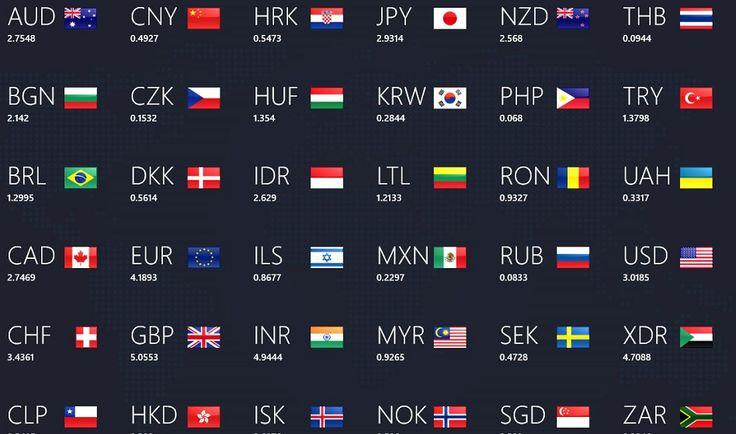 Wymieniaj.pl - kampania dla kantoru walutowego. Wymieniaj.pl to najlepszy kantor w sieci