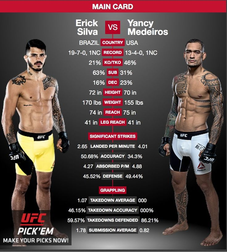 Really looking forward to this #fight between Erick Silva MMA @ericksilvamma and Yancy Medeiros @yancymedeiros at #UFC212 on Saturday! Who do you think will win?  Catch this and all the fights on the #UFC 212 card on Saturday June 3 at 10pm/7pm ET/PT.  #UFC212 #AldovsHolloway #HollowayvsAldo #UFC #MMA #mixedmartialarts #martialarts #MMAnews #MLMMA #MustLoveMMA #SusanCingari #DanaWhite #Combatsports #boxing #kickboxing #BJJ #wresting #fight #fighter #MMAfighter #UltimateFightingChampionship…