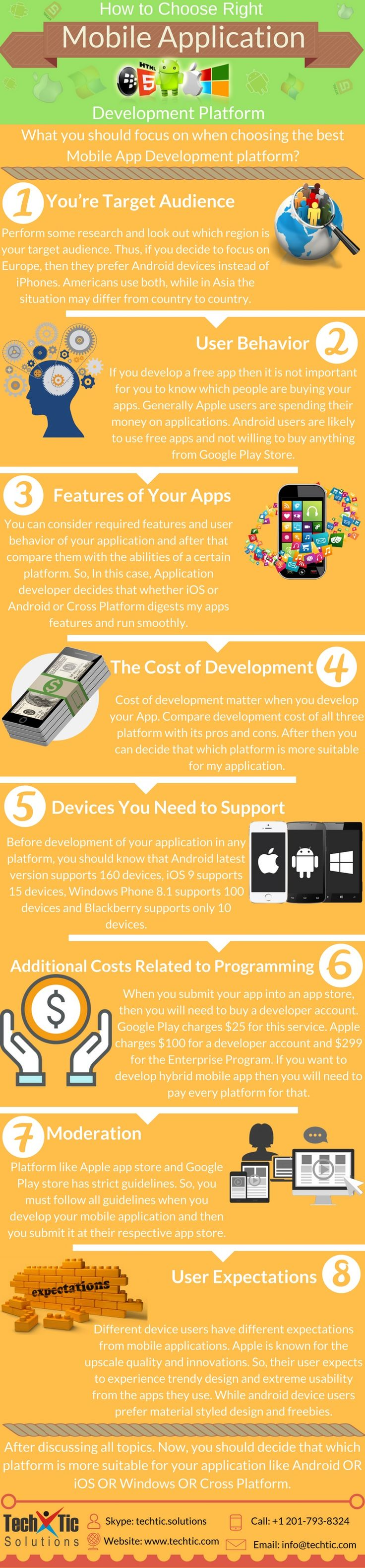 How To Choose Right Mobile Application Development Platform? In Graphics, We Provide Detailedrmation