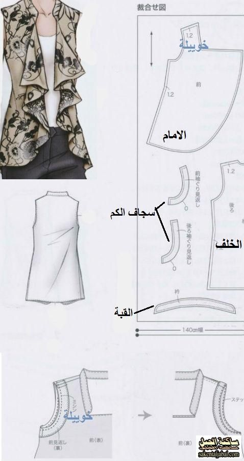 Illustration only...#diy#sewing#patternmaking#