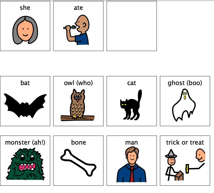 225 best Speech-Language Pathology images on Pinterest Speech - cv words