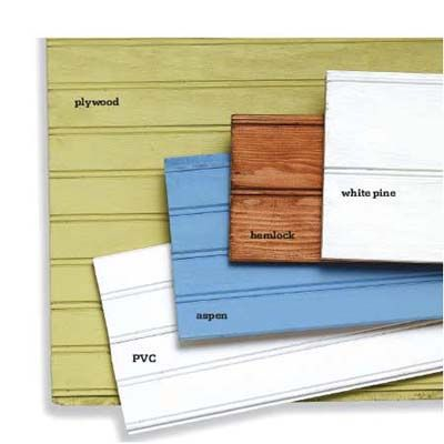 Beadboard samples and where to buy them.  http://www.thisoldhouse.com/toh/how-to/step/0,,1174950_1036556,00.html#
