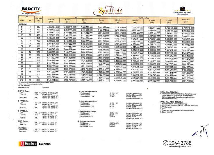 Sheffield - Price List #3