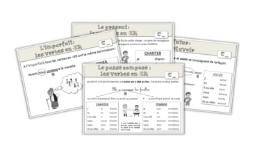 Leçons de conjugaison CE1 - RSEEG
