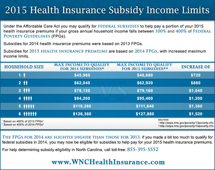 impact of affordable care act in north carolina essay View essay - wk5assgnpattersonwendy nurs 6050-13 from nurs 6050 at walden university the impact of the affordable.