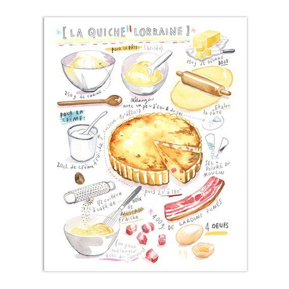 Quiche Lorraine recipe print, Kitchen decor, Watercolor illustration, French cooking