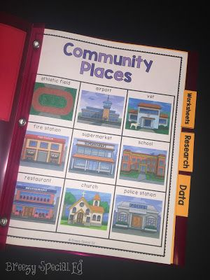 Community Places Curriculum for Special Education: designed to teach one place a week, using variety of activities each day.