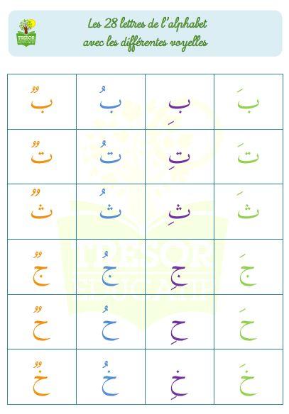 Pack découverte de l'alphabet arabe dès 2 ans – Trésor éducatif