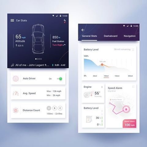 Ui Design Ideas digital art selected for the daily inspiration 1986 i love the extension of flat ui 195 Likes 4 Comments Ui Inspirations Uiinspirations On Instagram