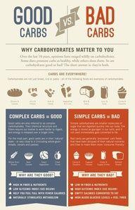 Health Tips & Motivation - fANNEtastic food