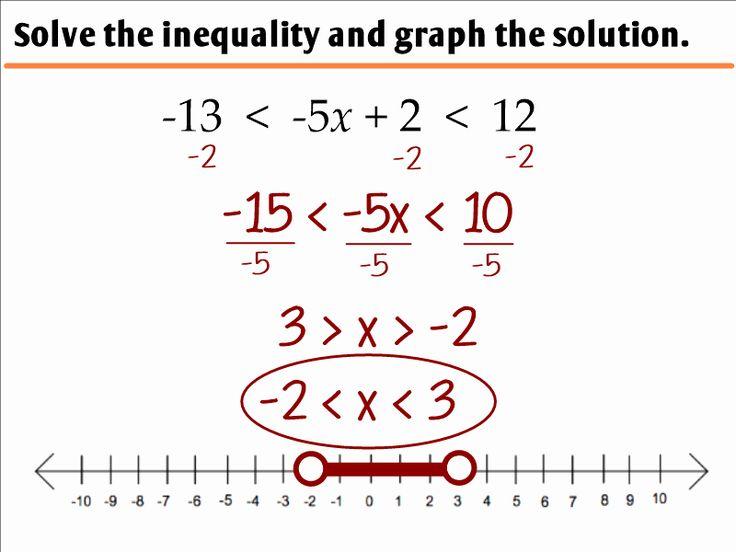 50 Solving Compound Inequalities Worksheet Chessmuseum Template Library Compound Inequalities Word Problem Worksheets Math