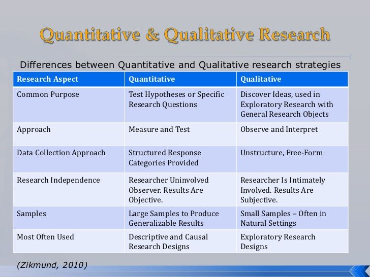 Research methodology quantitative pdf to jpg