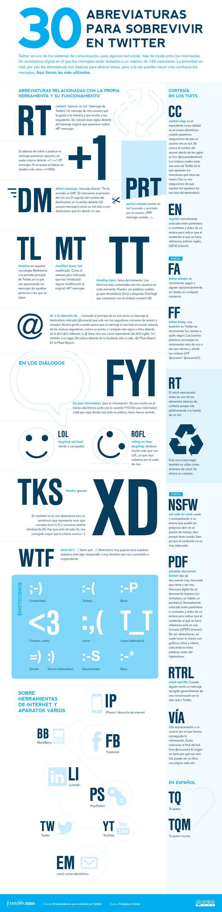 30 abreviaturas para sobrevivir en Twitter. Infografía en español. #CommunityManager