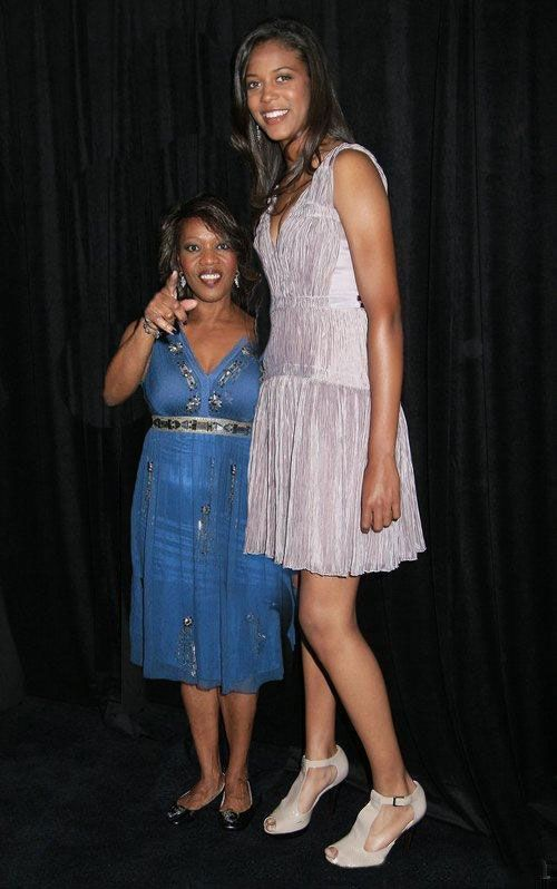 Pin von Devanathan D. auf Giants of our world   Tall women ...