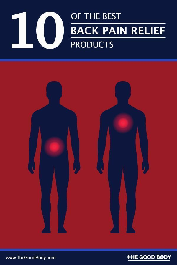 b8a9178a524 10 (+ 4 Free) Of The Best Back Pain Relief Products And Remedies. Here at  The Good Body we've done a little of the hard work for you and put together  our ...