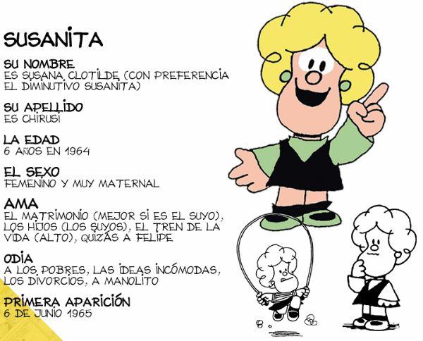 Homenaje a Mafalda. Describir el físico y el carácter de una persona. | ProfeVio