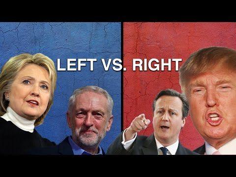 Left vs Right: Political Ideologies