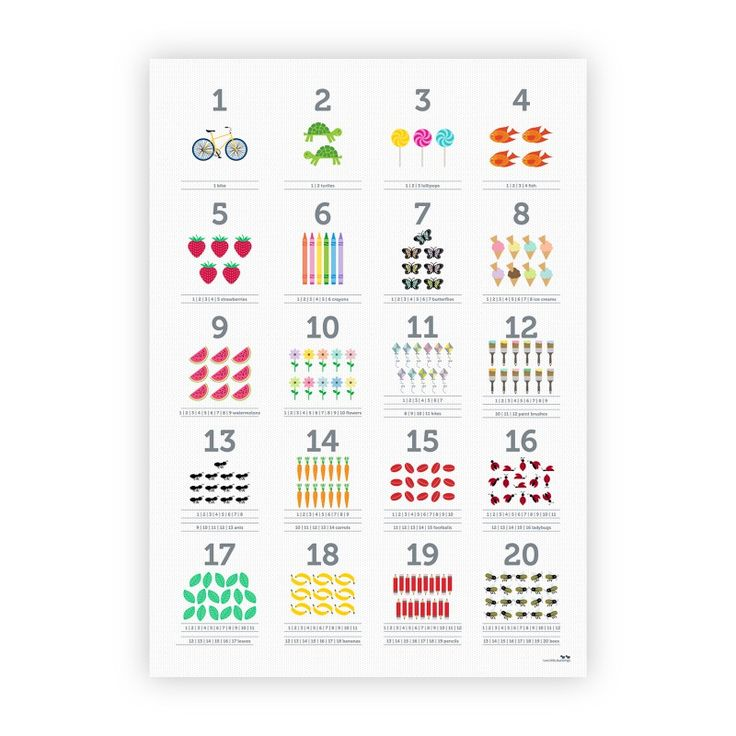 Counting 1-20 poster