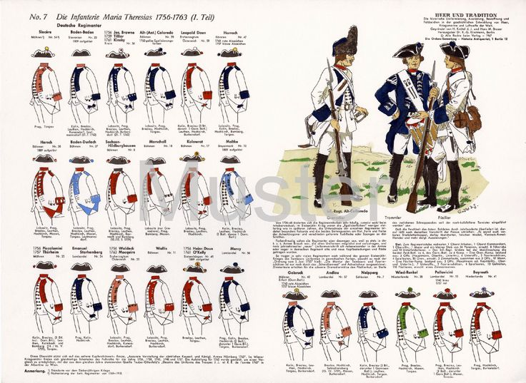 Austrian Infantry of the Seven Years War.