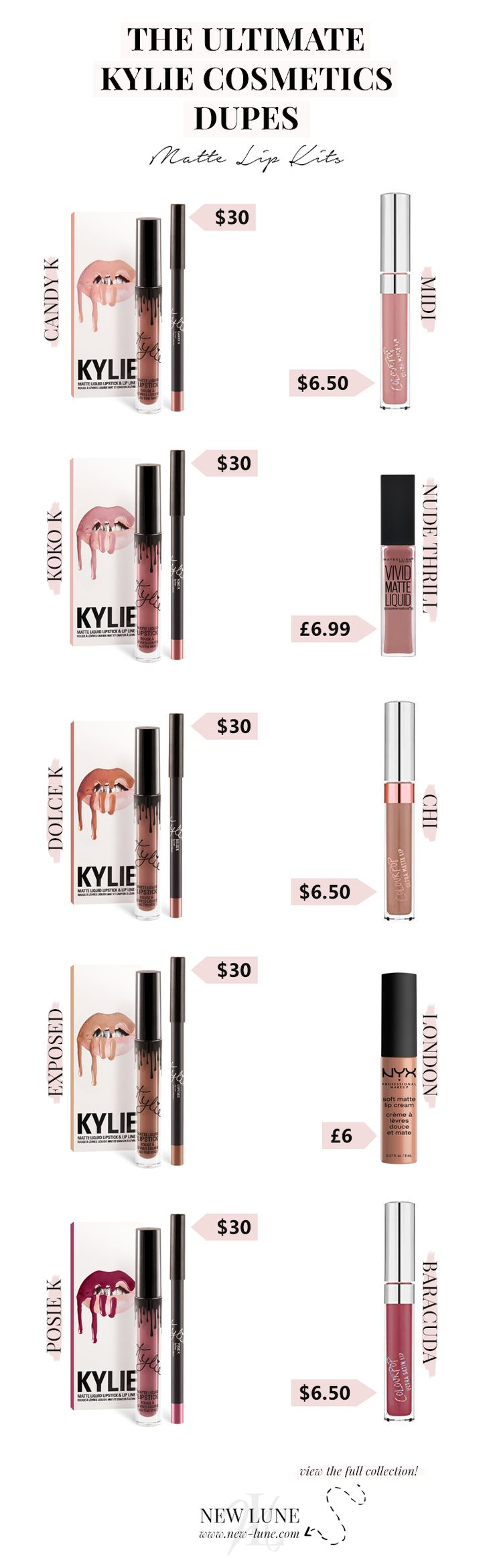 The Ultimate Kylie Cosmetics Dupes: Matte Lip Kits