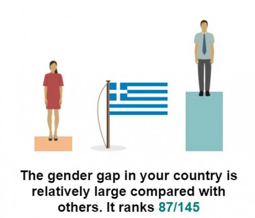 gender gap in japan New york--japan has slipped to 111th of 144 countries in the world economic forum's gender equality.