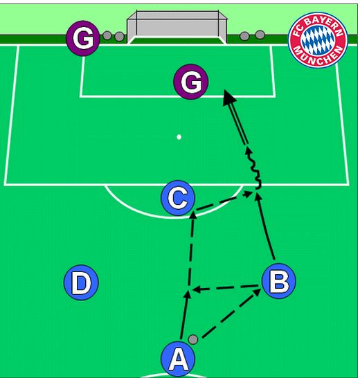 My latest post on soccerdrills.eu is Bayern Munchen training method! Click and…