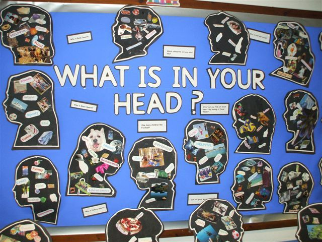 What is in your head?: A photo of a display of silhoette heads with a collae of pictures of their thinking inside thier heads