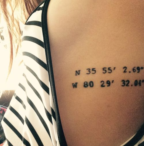 Hmmm....what if I took a specific place that I really love...maybe where a REALLY special memory happened, and put the longitude and latitude numbers of exactly where that place was....and make it a tattoo, like this.