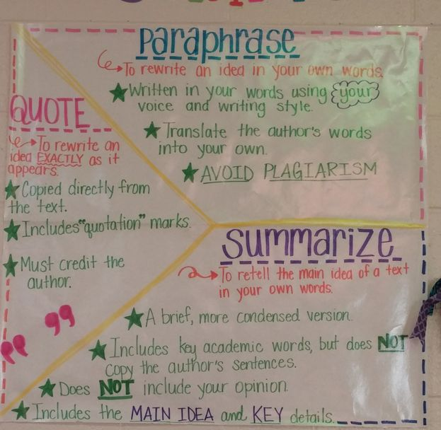 Quoting and paraphrasing needs