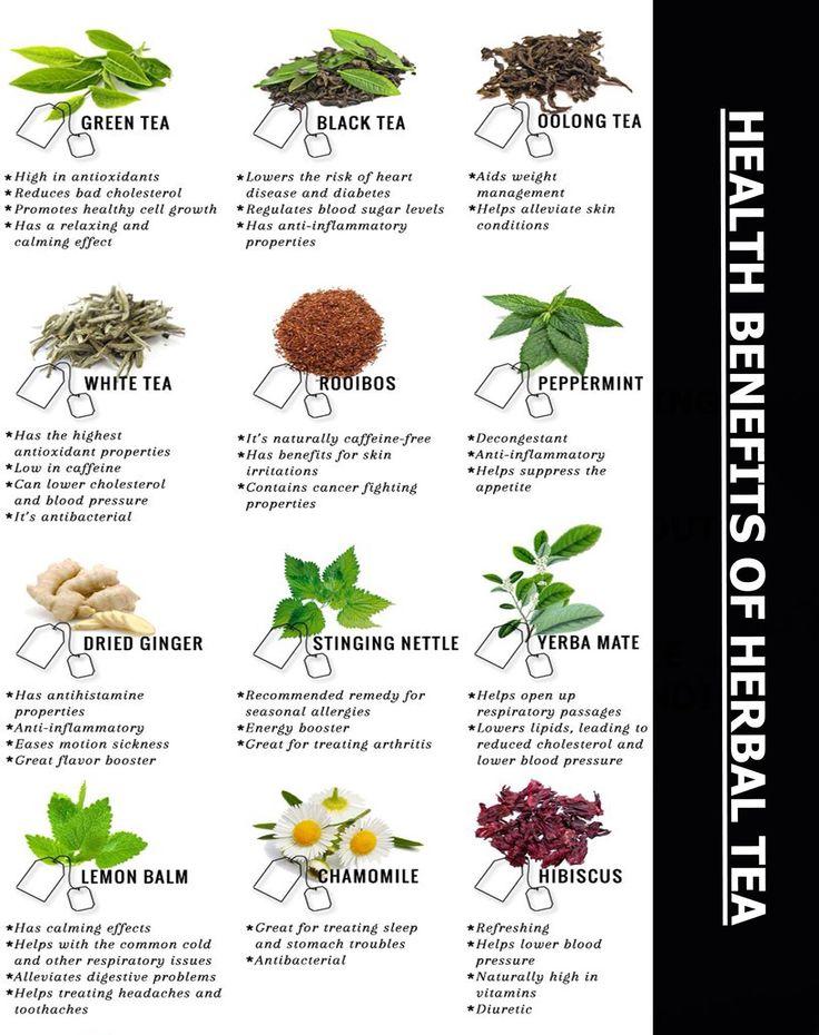 Health Benefits of Herbal Tea