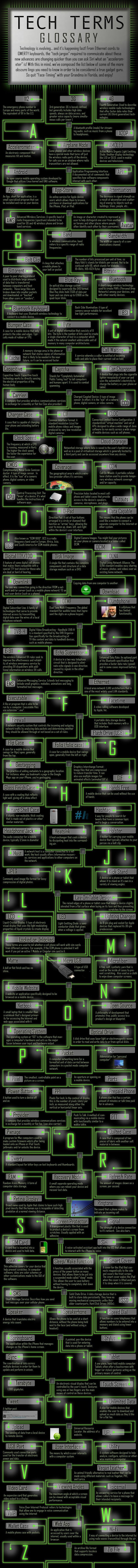 Become A Real Geek: Learn The True Tech Lingo [Infographic]