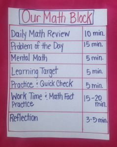 3 Tips for New Teachers to Create an Optimal Math Environment (Blog Post). Take time to set up your math workshop the same way that you would take the time in literacy. Here are three tips for new (and veteran) teachers as we begin the school year!